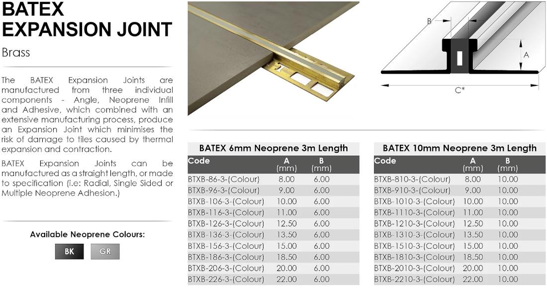 Batex Brass 12.5mm x 3m – 6mm (Black) 1