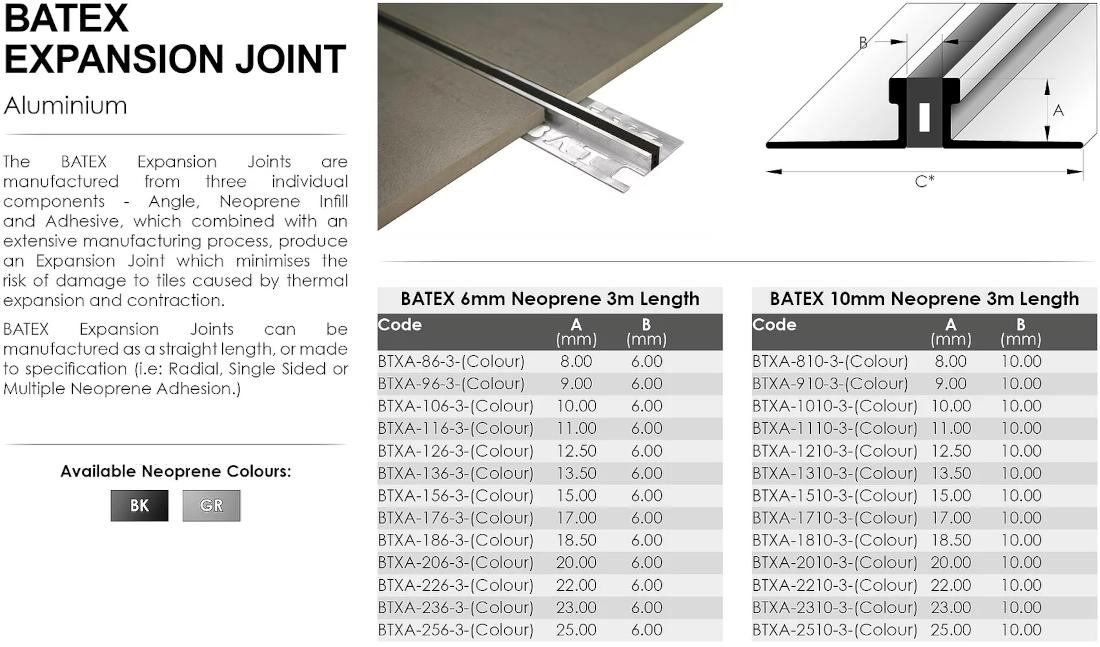 Batex Aluminium 13.5mm x 3m – 10mm (Black) 1