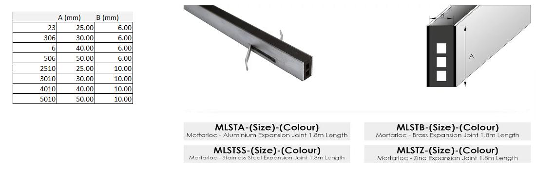 Mortarloc 40mm Zinc – 6mm Neoprene (Black) 1