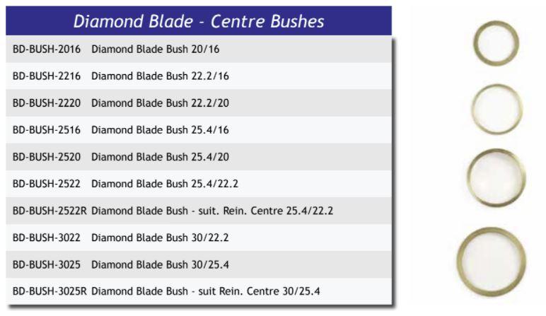 diamond bushes bat trims